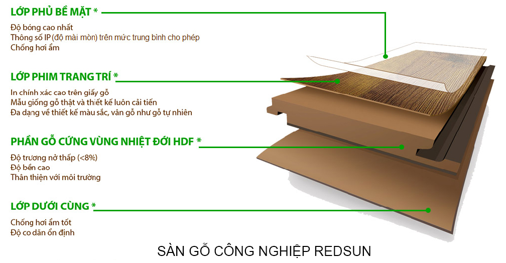 san-go-cong-nghiep
